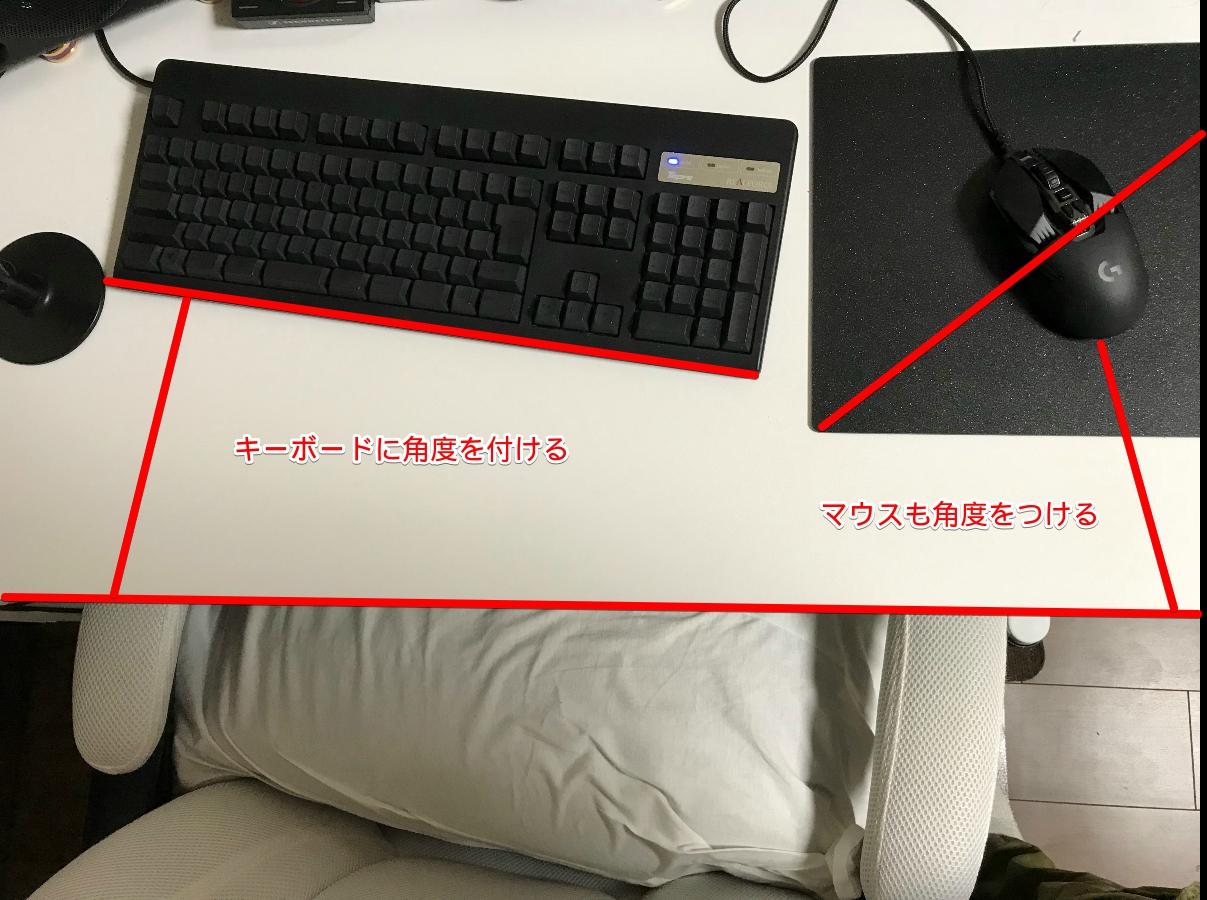 キーボードとマウスの角度
